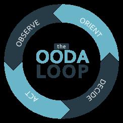 the-ooda-loop-1